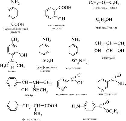 какие препараты относятся к группе статинов