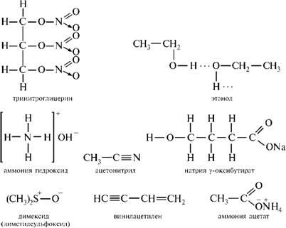 Укажите типы химических связей