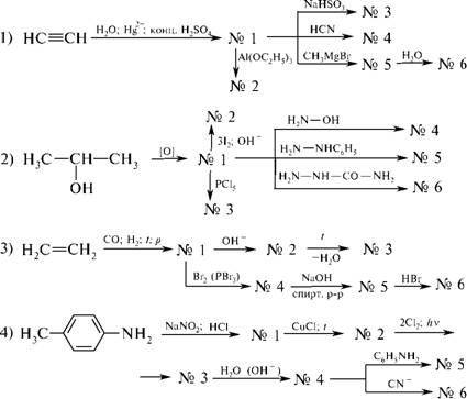 следующие схемы химических
