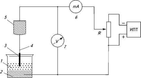 принципиальная схема ячейки крун 10